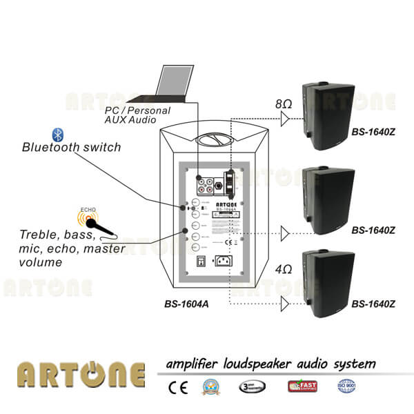 Active Bluetooth Fashion Wall Speaker for ARTONE Audio Patio Sound System BS-1604A